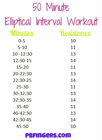 interval training | My Personal Trainer