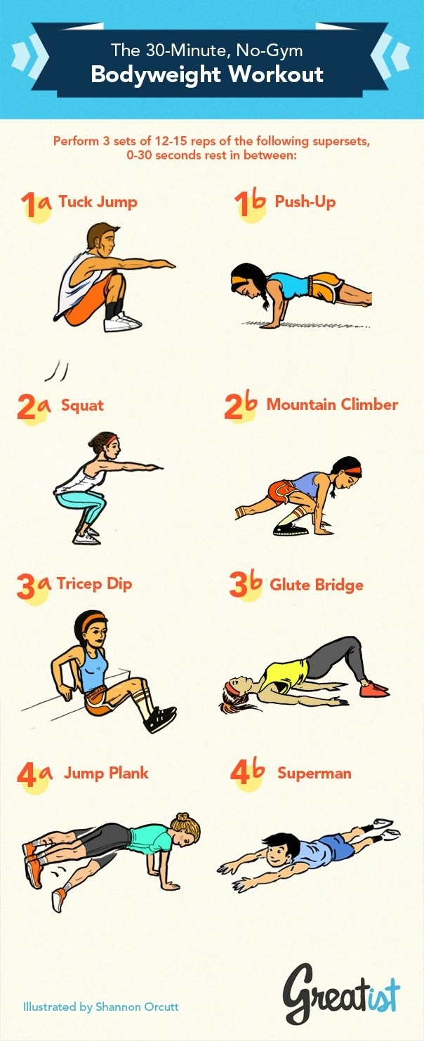 Body weight workout | My Personal Trainer